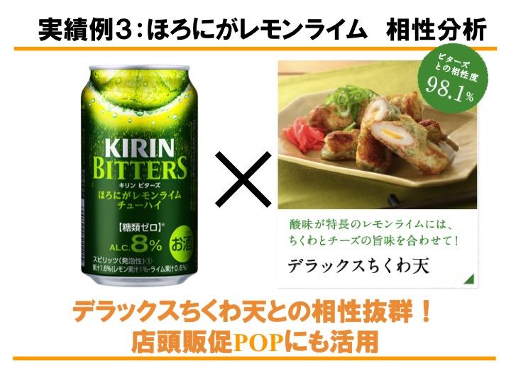 Bitters_Foods
