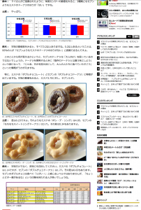 BusinessMedia誠