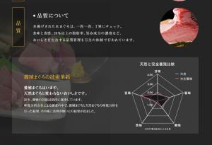 イオン TOPVALU 〜トップバリュ〜:生本まぐろ(養殖)トップバリュセレクト